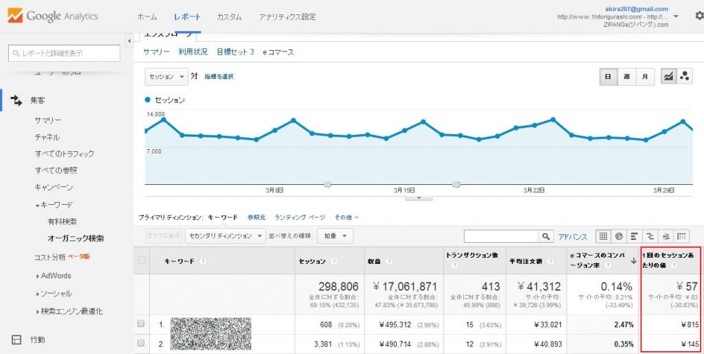 googleanalyticsの画像イメージ