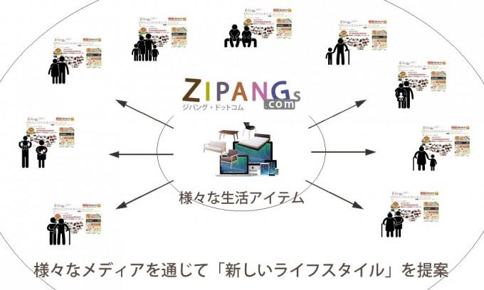 株式会社ジパング・ドットコムのビジョン