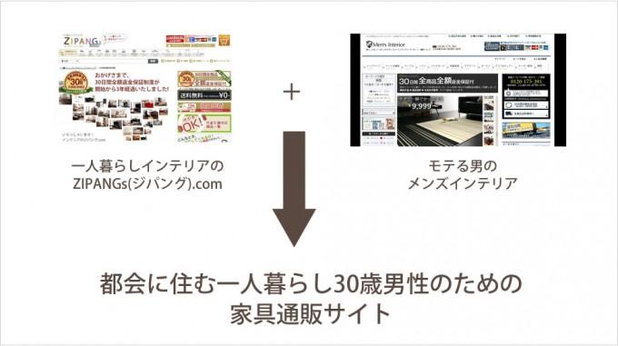 ジパング.comはリニューアル