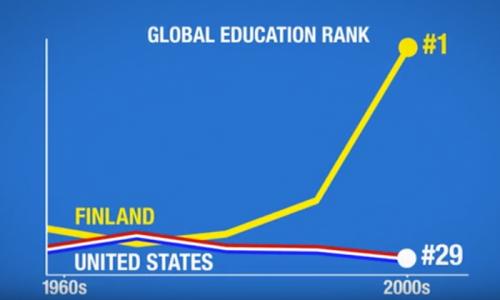 アメリカとフィンランドの比較