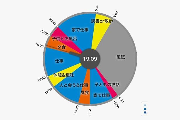 中村あきらのタイムスケージュール