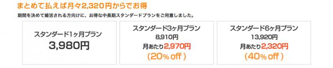 5.youbride price